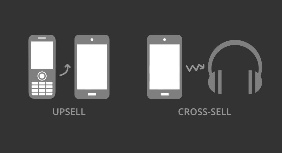 how-to-upsell-and-cross-sell-on-woocommerce